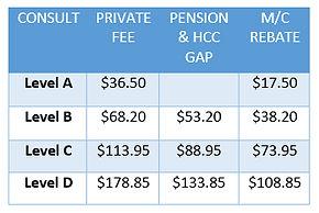 Doctor fee.jpg