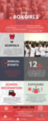 BGI Annual Rep Infographic.png