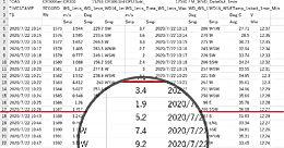 IMG_1284.jpg毎分1分間の風速.jpg