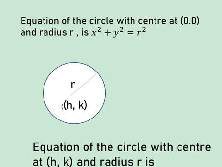 CIRCLES -INTRODUCTION