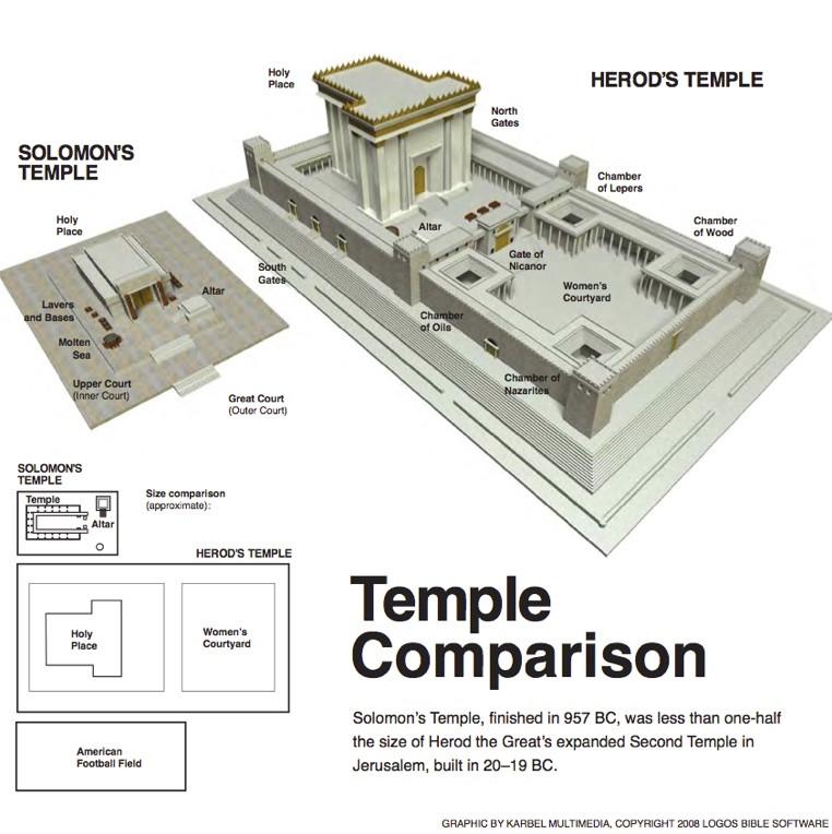 Graphic by Karbel Multimedia, copyright 2008 Logos Bible Software