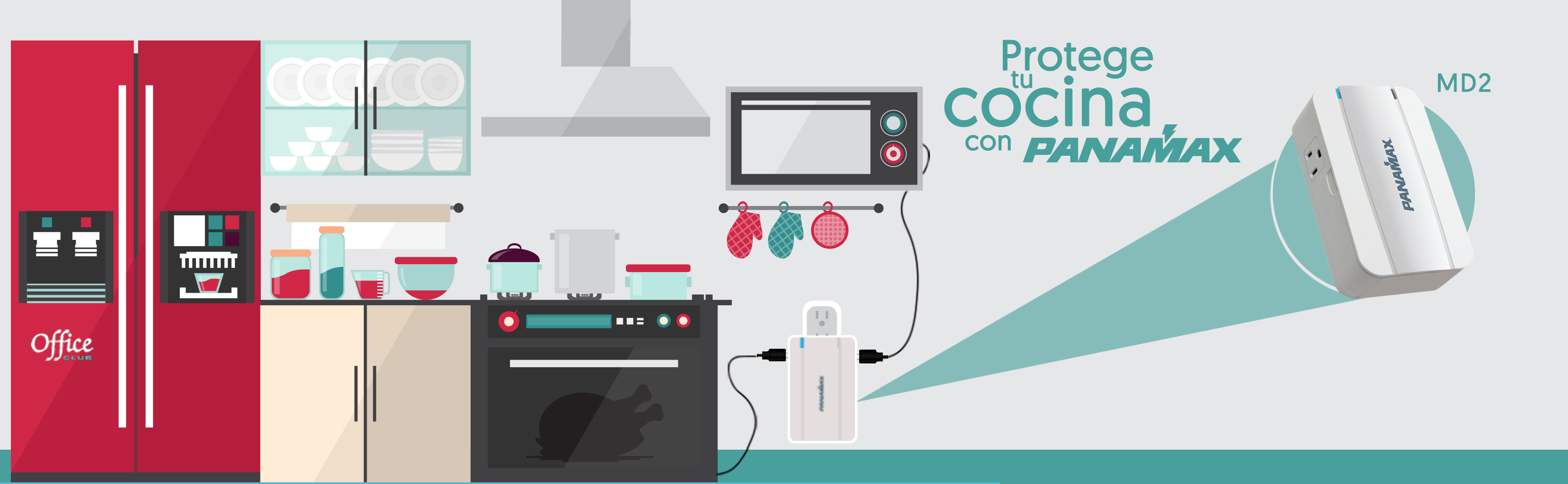 Panamax Corporation of Guatemala