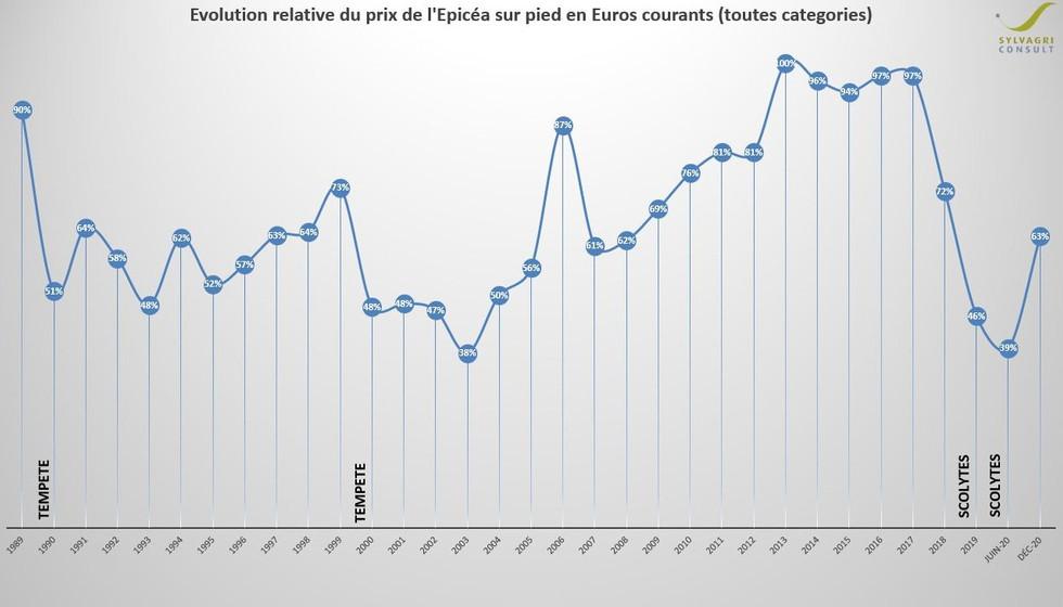 EPICEA_TTC_EuroCourant.JPG