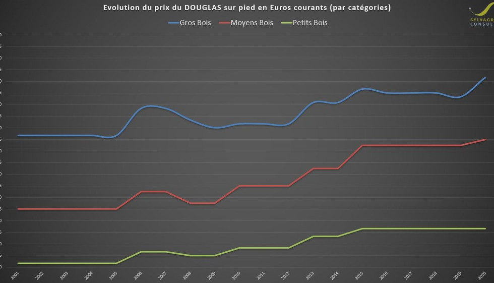 DOUGLAS_PCat_EuroCourant.JPG