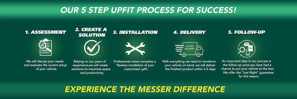 5 Step Process.jpg