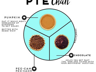 Everybody loves Thanksgiving PIE...charts.