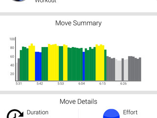 We got the beat : 5 benefits of heart rate monitoring during your workouts