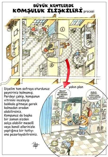 Karikatürler Türkiye Zihni Sinir