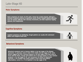 """Stages of """"HUNTINGTON'S DISEASE"""""""