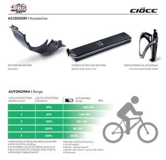 cat ebikes 19 - pag sing-1_8473-9.png