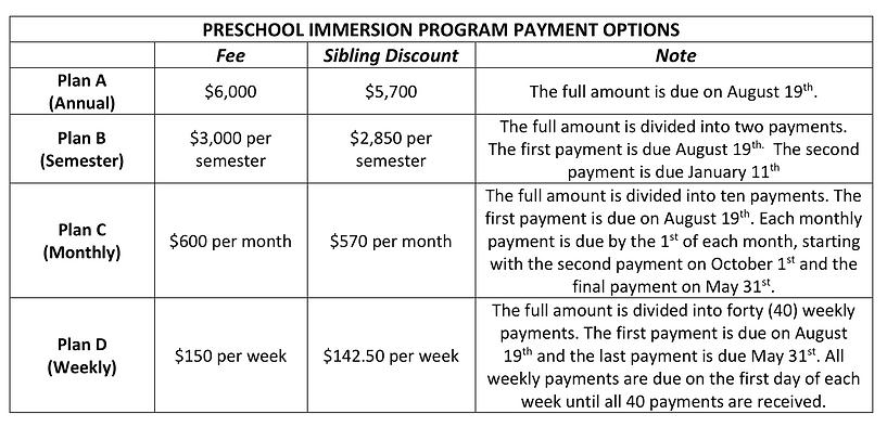 ELA Preschool Payment Options.png