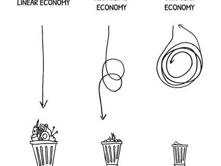 Circulair bouwen - het financiële voordeel