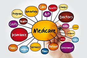 Medicare mind map flowchart with marker,