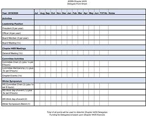 delegate count sheet 2020.jpg