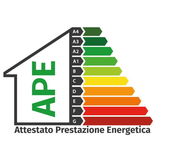 APE - Attestato Prestazione Energetica