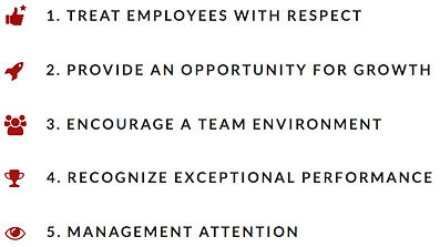 Patriot Enterprises 5 values for achieving the Essence of Service graphic