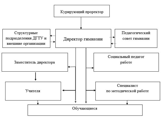 структур.png