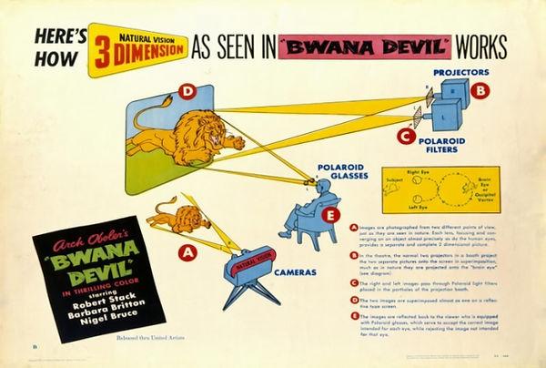 bwana-devil-how-it-works-3d_hi_resai.jpg