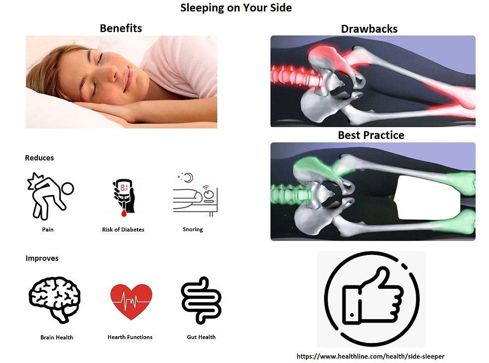 Sleeping On Your Side2.jpg