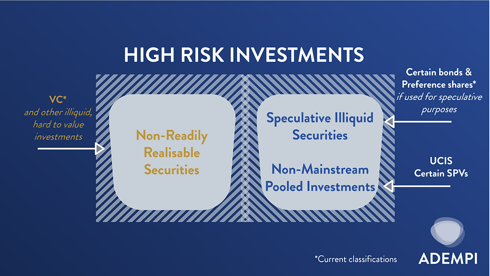 High Risk Investments are separated into Non-Readily Relisable Securities, Speculative Illiquid Securities and Non-Mainstream Pooled Investments