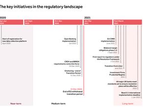 Regulatory Initiatives Grid