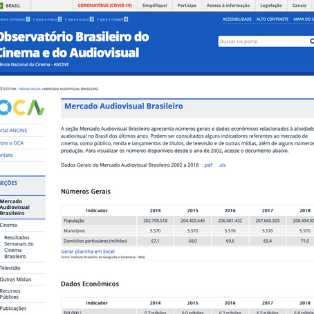 Dados do mercado audiovisual brasileiro