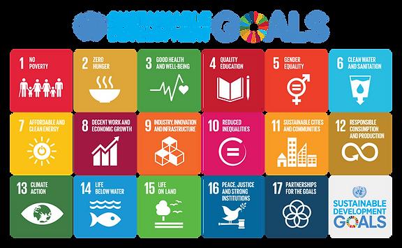 1280px-Sustainable_Development_Goals_cha