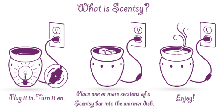 SCENT3.png