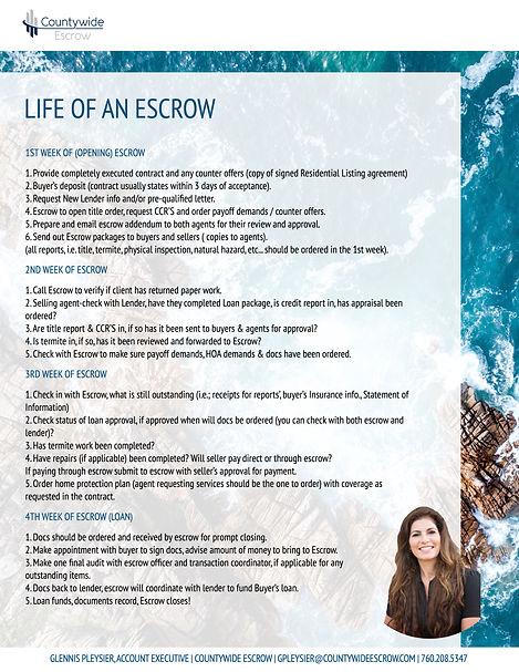Life of an escrow   CW.jpg