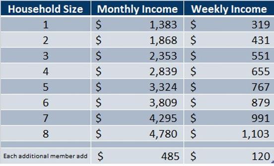 Income graphic_2020.jpg
