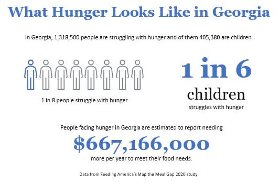 What hunger looks like in GA.JPG