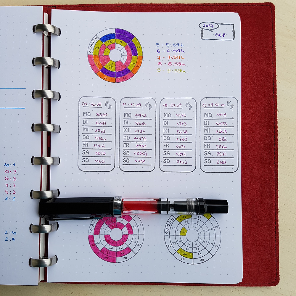 StickersSwissMade - blogpost - planner peace part 2 - Hobonichi Cousin and William Hannah discound notebook-8