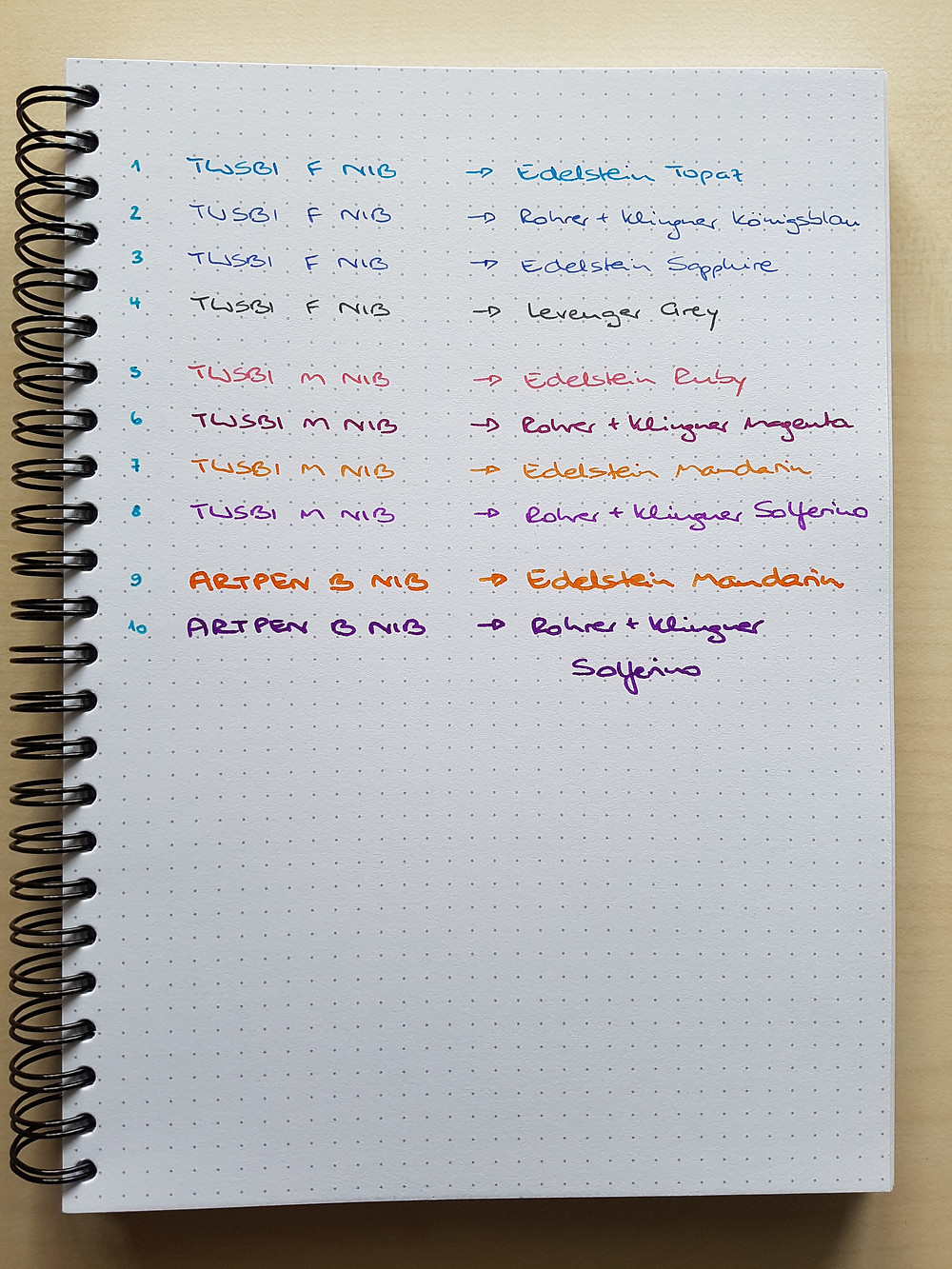 StickersSwissMade - blogpost - paper and pen test nbr 4 -  dotgrid.co notebooks_8