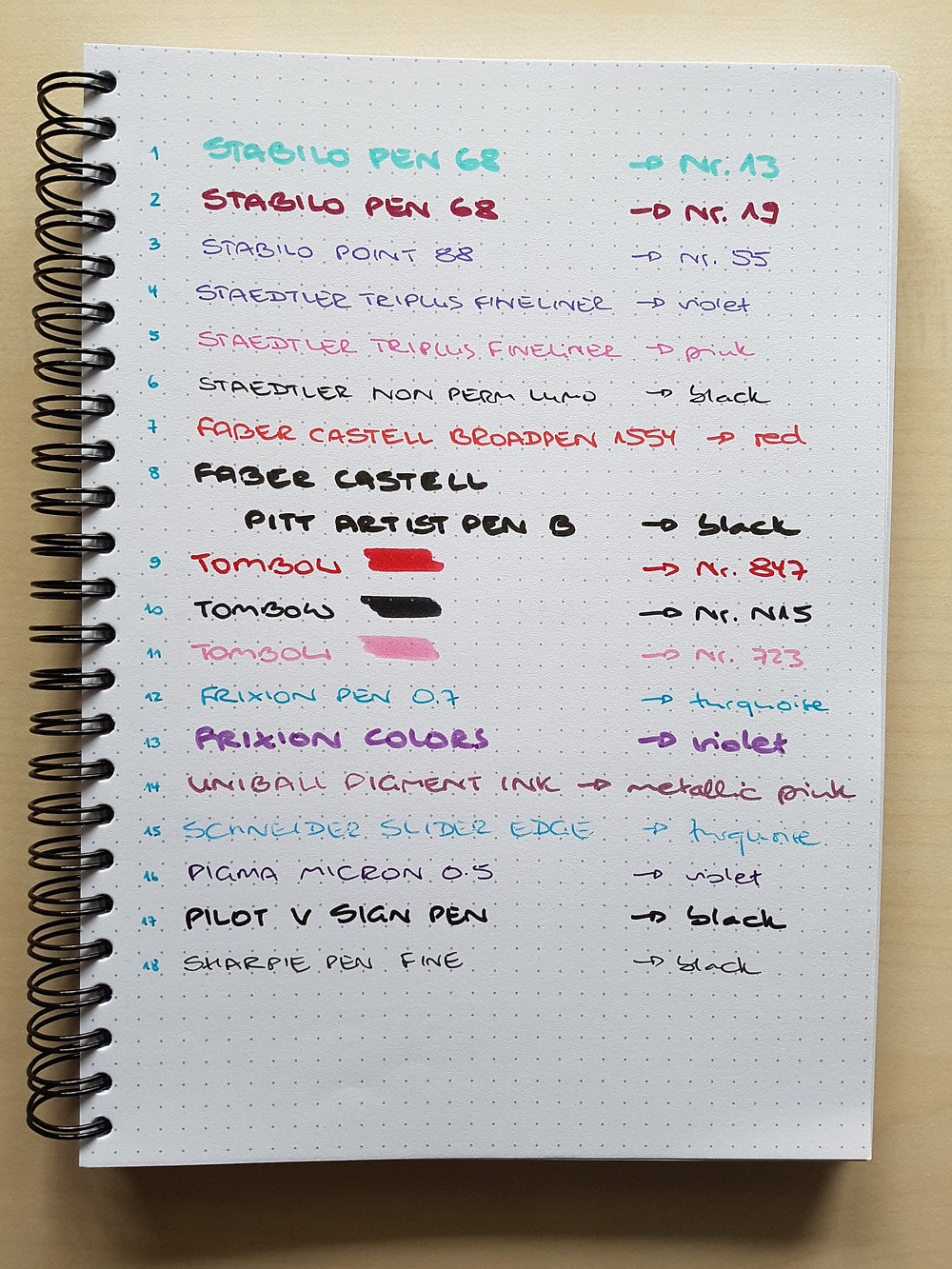StickersSwissMade - blogpost - paper and pen test nbr 4 -  dotgrid.co notebooks_6