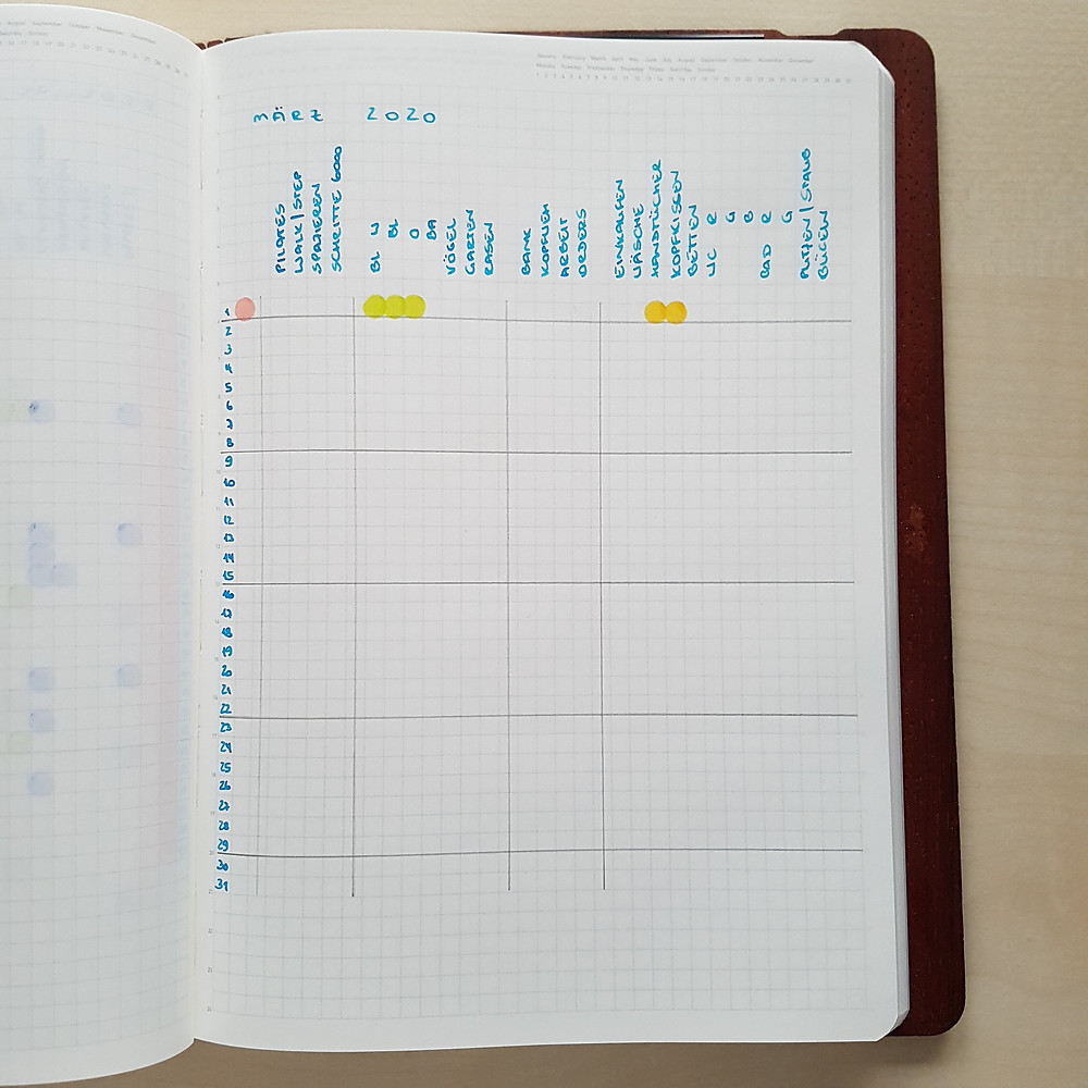 StickersSwissMade - blogpost - lists and trackers_14