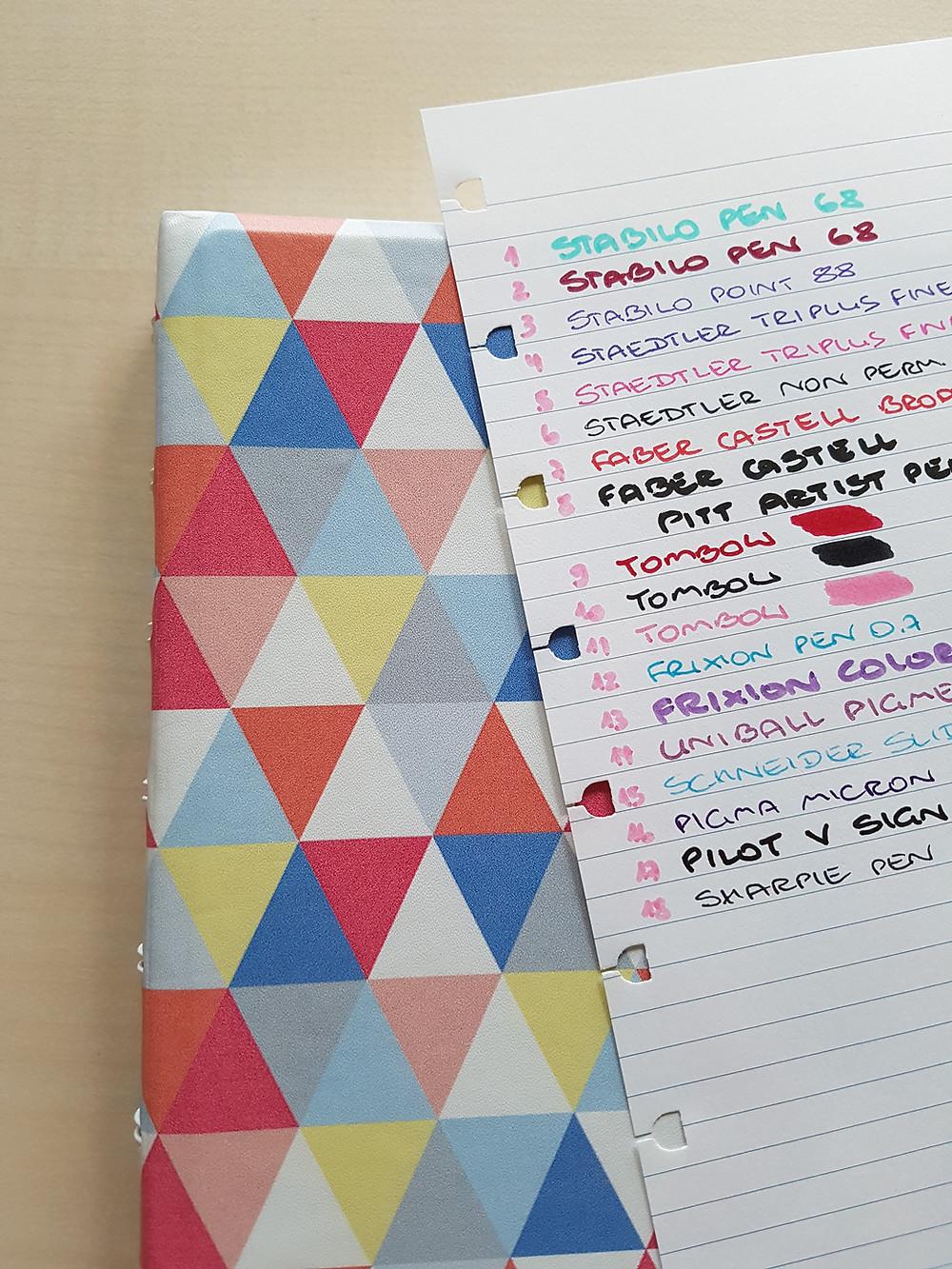 StickersSwissMade - blogpost - paper and pen test nbr 3 - filofax notebooks_5