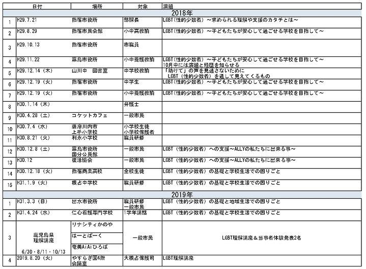 講演活動内容(HP用)_page-0001.jpg