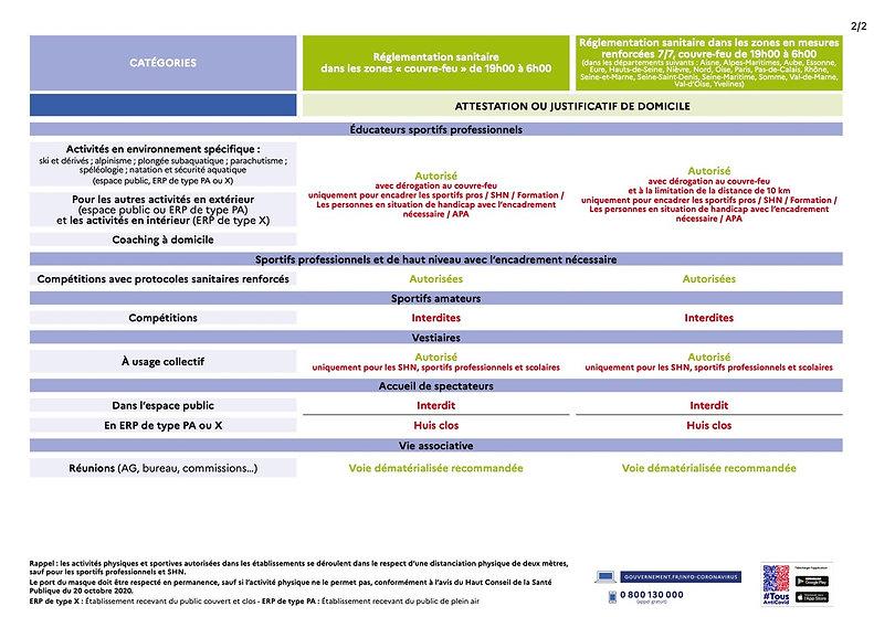 tableauxdecisionssanitaires-mars2021 1.j