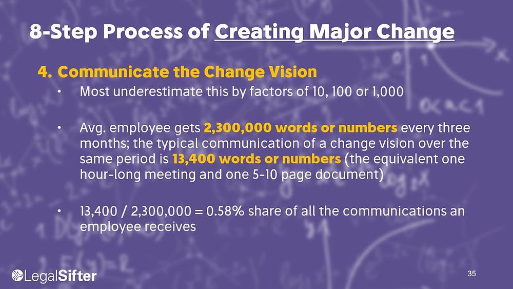 Step 4 in John Kotter's 8-Step Process for Creating Major Change