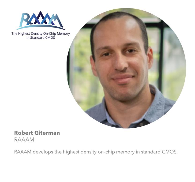 Robert Giterman - RAAAM
