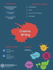 Mindful Meet Ups_Creative Writing_6.15.2