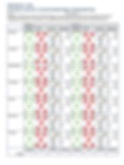 FitEx PA and Veggie Tracker.jpg