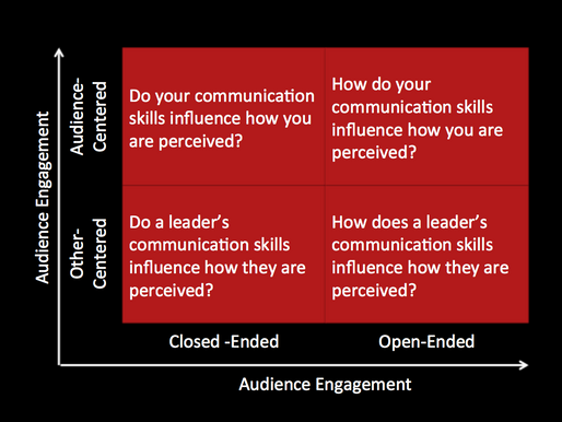 Engage Your Audience With Questions