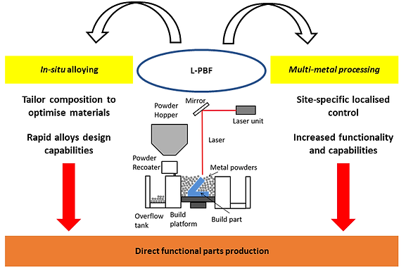 New Paper Accepted into Progress in Material Science