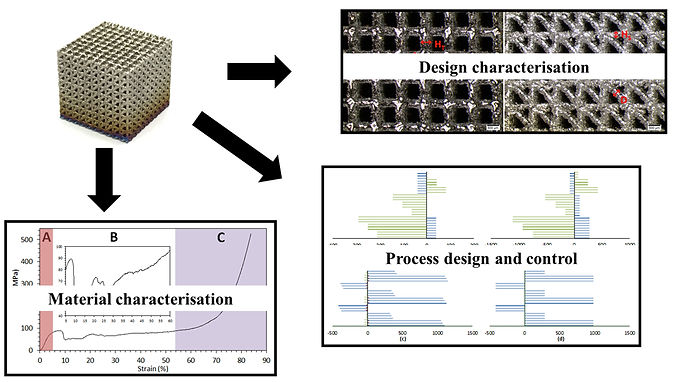 Latest paper accepted in Q1 Robotics and Computer Integrated Manufacturing