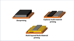 New paper published in Advanced Electronic Materials