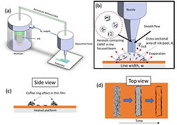 Latest paper accepted for publication in ACS Applied Materials and Interfaces
