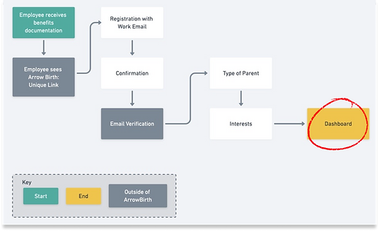 25_User Flow v02.png