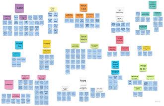 Affinity Diagram.jpg