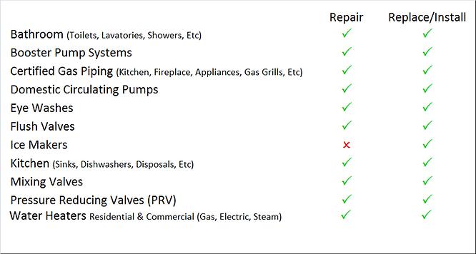 Plumbing Checklist.png